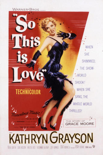 so this is love 1953